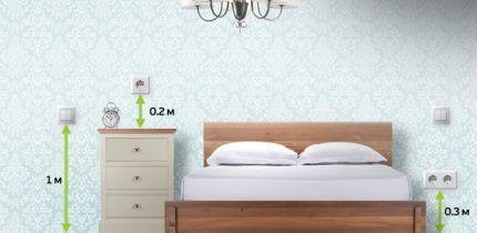 Освещение, розетки и выключатели в спальне