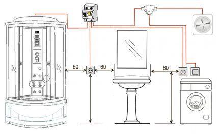 Удобная высота расположения розеток и выключателей в ванной