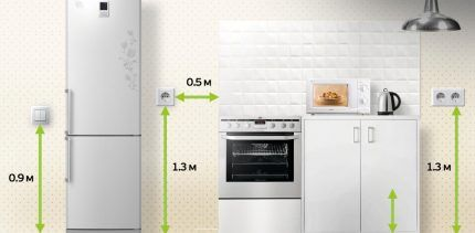 Оптимальная высота установки розеток и выключателей