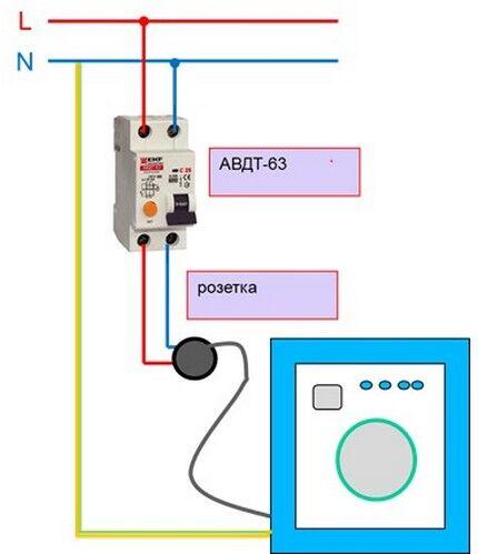 Схема срабатывания системы