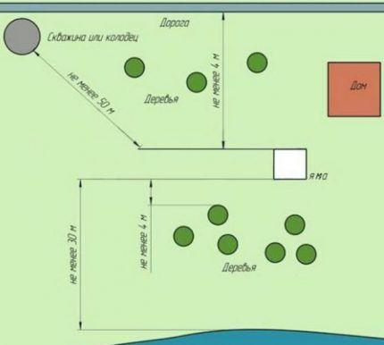 Схема размещения сточного накопителя