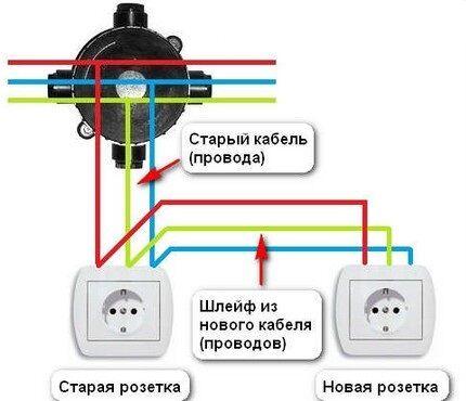 Схема шлейфового подключения