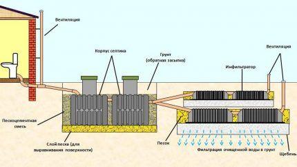 Схема очистительной системы с удвоенным количеством элементов