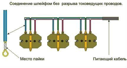 Схема последовательности действий