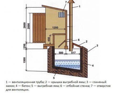 Дачный уличный туалет
