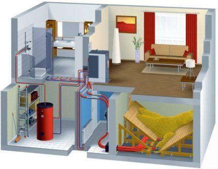 Теплоноситель систем водяного отопления