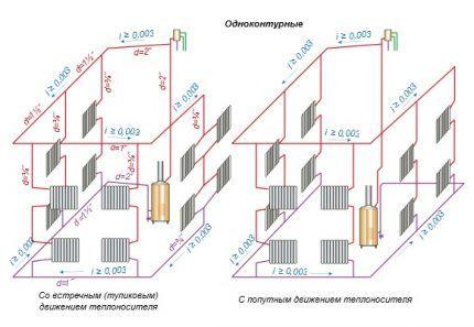Схема однотрубной системы водяного отопления отопления