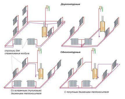 Схемы двухтрубного водяного отопления коттеджей