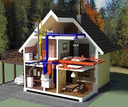 Схема устройства системы воздушного отопления