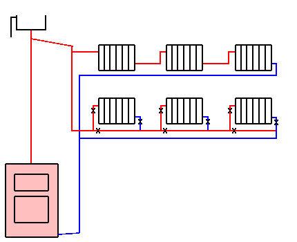 Однотрубные схемы подключения