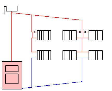Однотрубная вертикальная схема