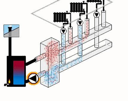 Схема функционирования гидравлической стрелки