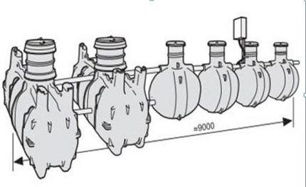 Модификация станции био очистки