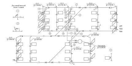 Схема СВО