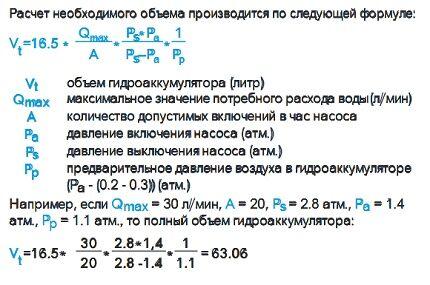 Как рассчитать объем расширительного бака для водоснабжения