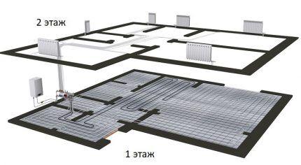 Коллекторы для системы отопления теплый пол