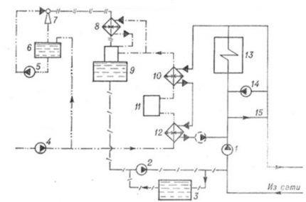 Схема парового при открытых сетях