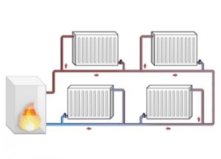 Однотрубное паровое отопление