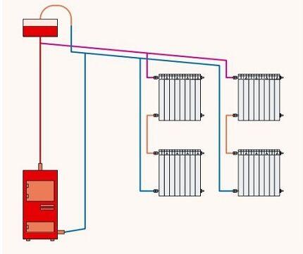 Как теплоноситель залить в контур отопления с естественным движением