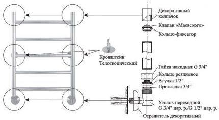 Схема монтажа полотенцесушителя лесенка