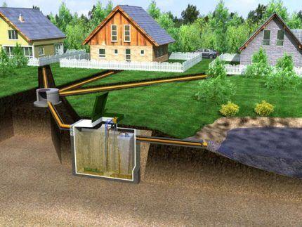 Водопроводная сеть нескольких частных домов
