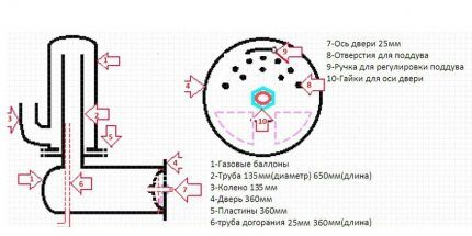 Схема буржуйки с вторичным дожигом