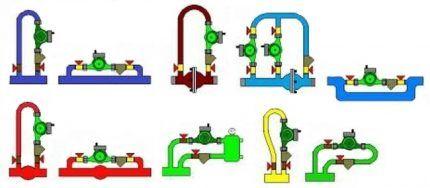 Примеры насосных узлов с автоматическим байпасом