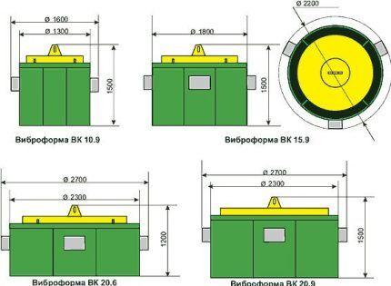 Как сделать кольца для колодца на даче