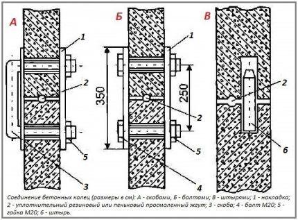 Как сделать колодец на даче из бетонных колец своими руками