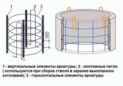 Железо-бетонные кольца для колодца без монтажной фаски
