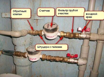 Схема установки водосчетчика