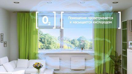 Вентиляция комнаты