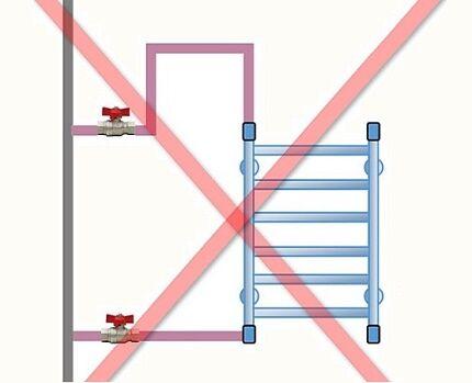 Ошибки при установке и подключении полотенцесушителя