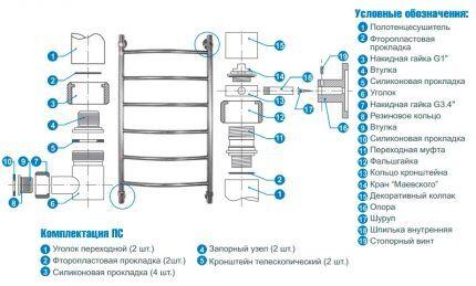 Схема для сборки и установки полотенцесушителя своими руками