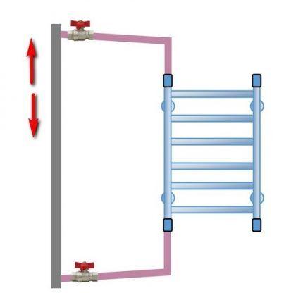 Способы подключения и установки полотенцесушителя в ванной