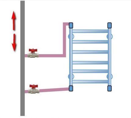 Установка и боковое подключение полотенцесушителя