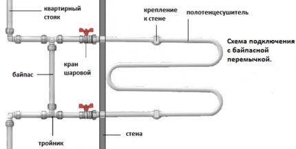 Установка и врезка полотенцесушителя в ПП трубопровод