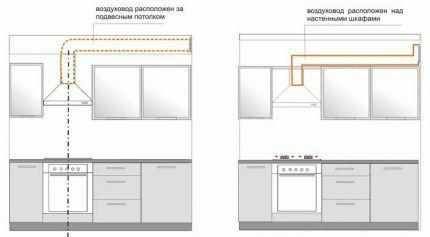Схемы монтажа воздуховодов