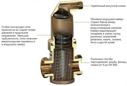 Сепаратор для воздуха