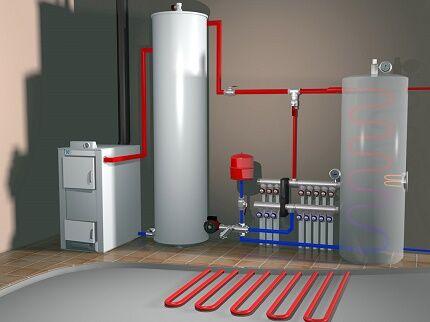 Типовая схема закрытой системы отопления