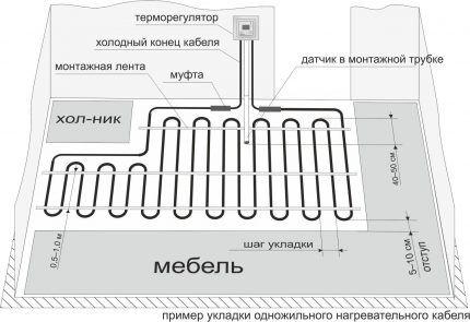 Примерная схема монтажа