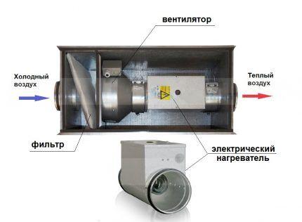 Электрическая приточная установка