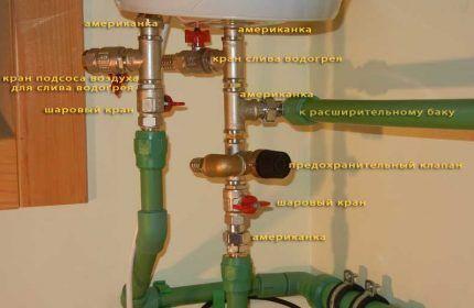 Группа безопасности накопительного водонагревателя