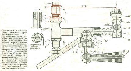 Схема замены патрубка