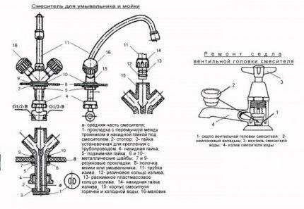 Устройство двухвентильного кухонного смесителя