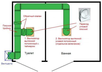 Вентиляция для ванной и туалета
