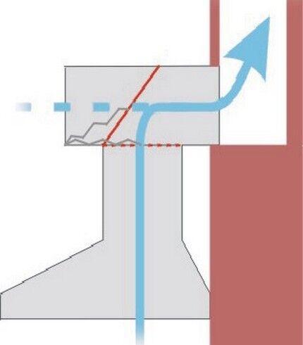 Схема работы вытяжки с хлопушкой