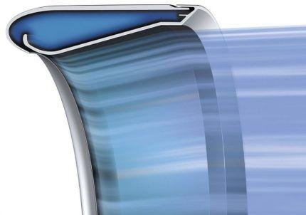 Форма воздушного канала вентилятора