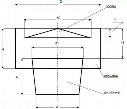 Схема диффузора для устройства вентиляции в курятнике зимой