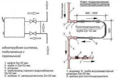 Схема переноса полотенцесушителя